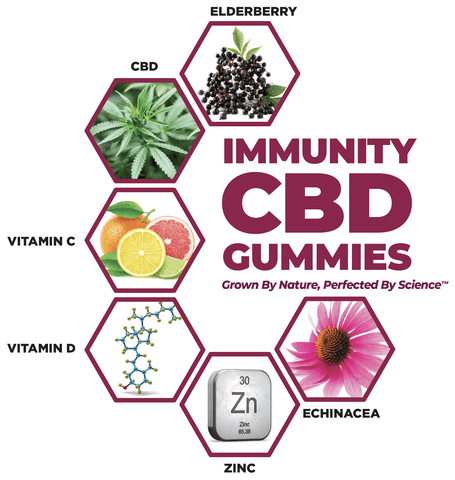 immunity cbd gummies vitamin c vitamin d